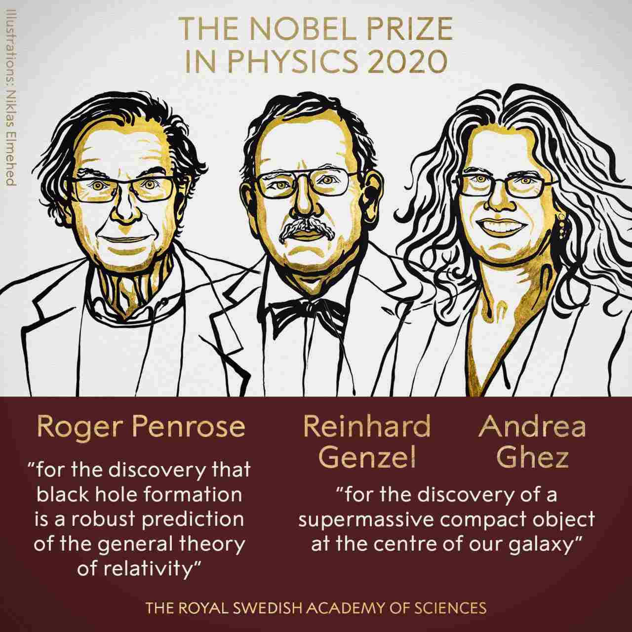 The Nobel Prize in Physics 2020